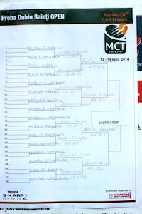 Rezultate categoria Dublu Barbati Open